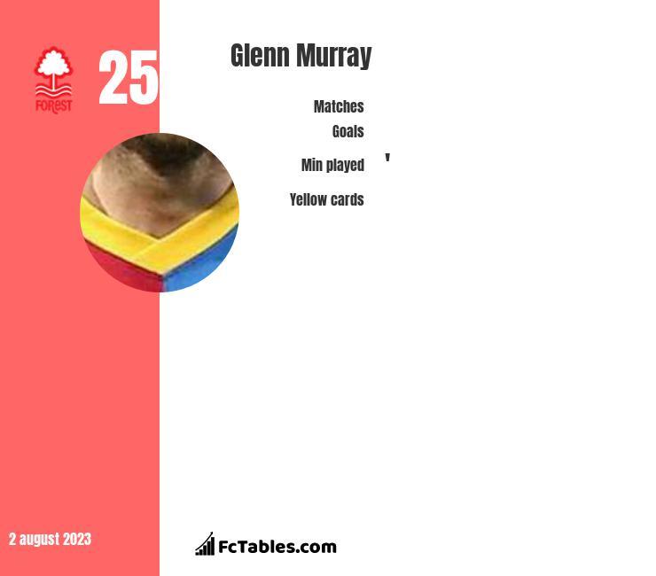 Glenn Murray infographic statistics for Brighton
