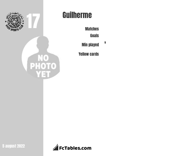 Guilherme infographic statistics for Al-Sadd