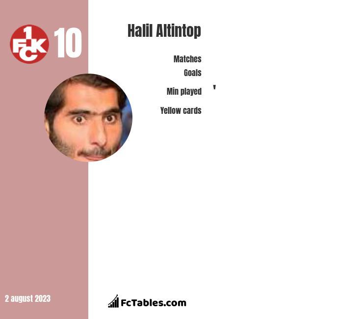 Halil Altintop infographic statistics for Kaiserslautern