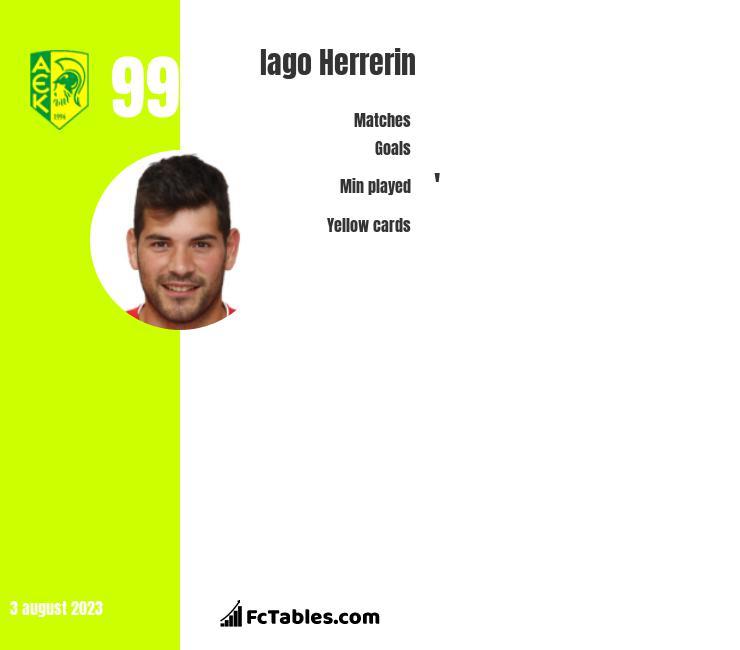 Iago Herrerin infographic