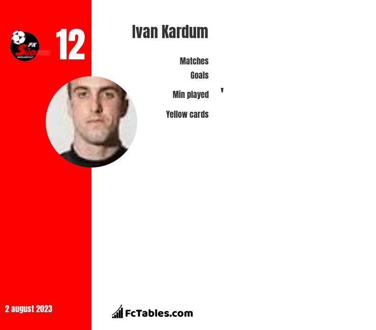 Ivan Kardum infographic