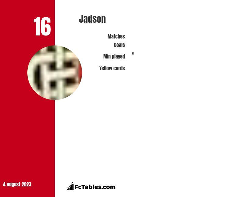 Jadson infographic