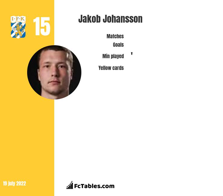 Jakob Johansson infographic