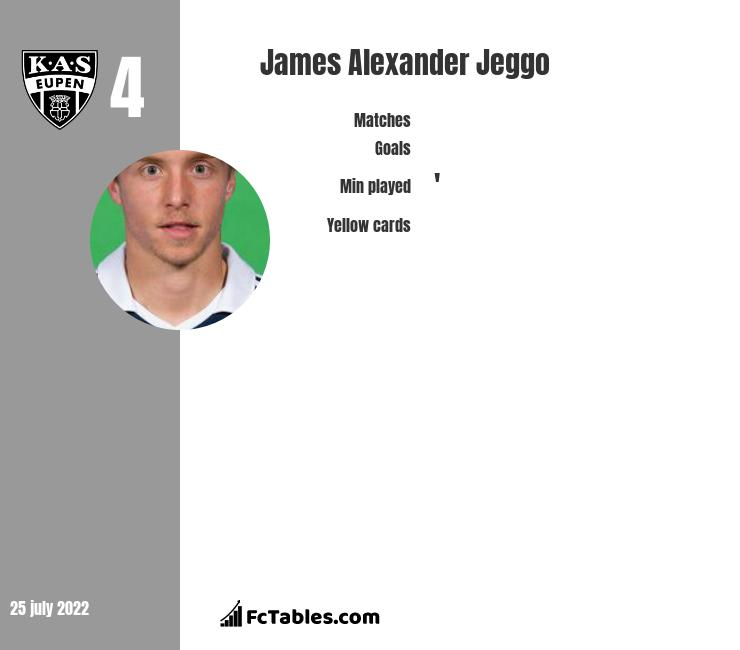 James Alexander Jeggo infographic