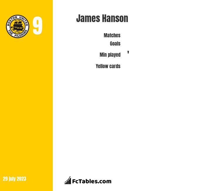 James Hanson infographic