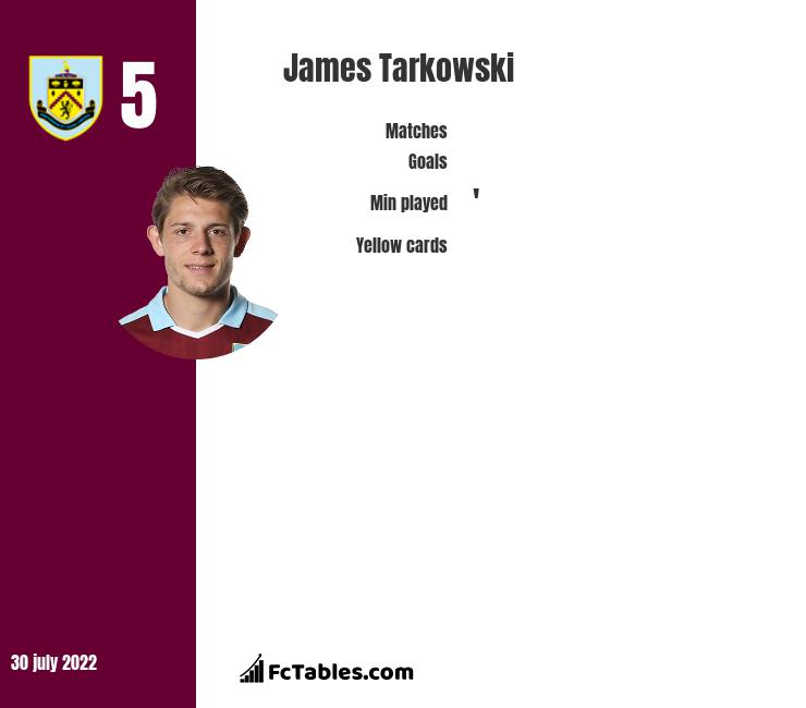 James Tarkowski infographic