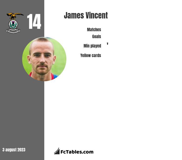James Vincent infographic
