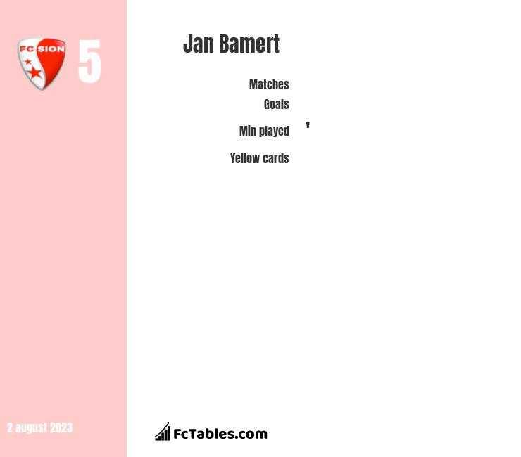 Jan Bamert infographic