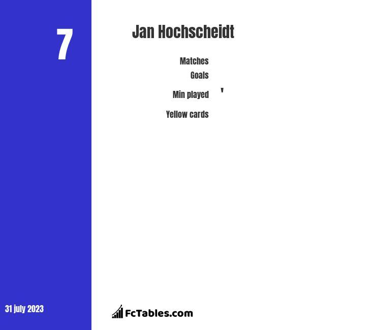 Jan Hochscheidt infographic