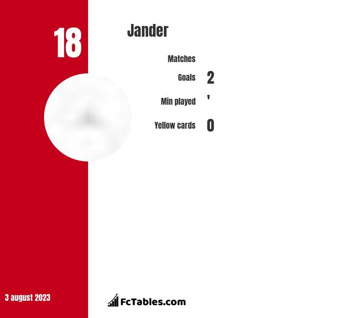 Jander infographic