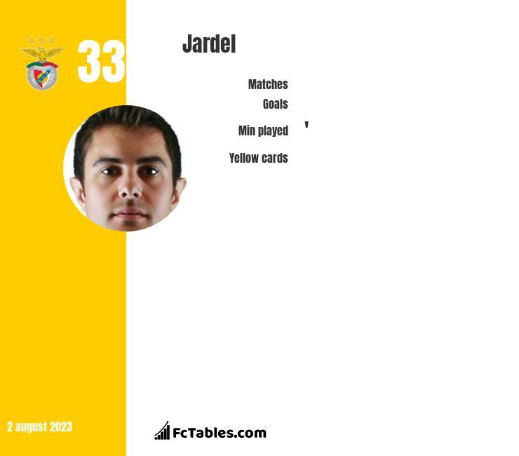 Jardel infographic