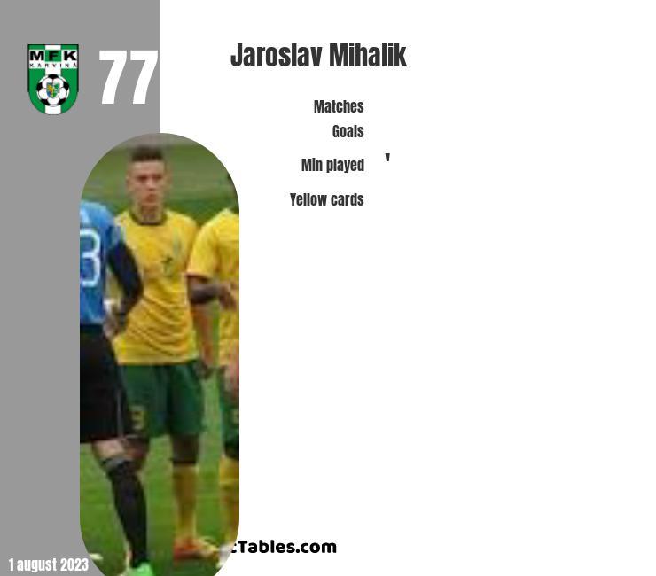Jaroslav Mihalik infographic