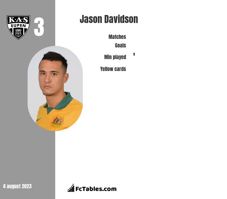 Jason Davidson infographic