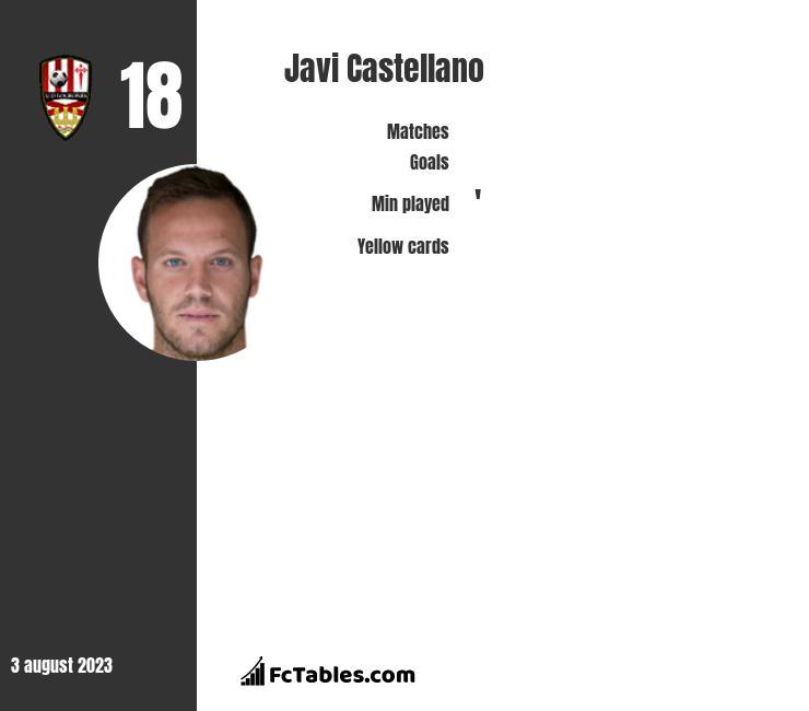 Javi Castellano infographic