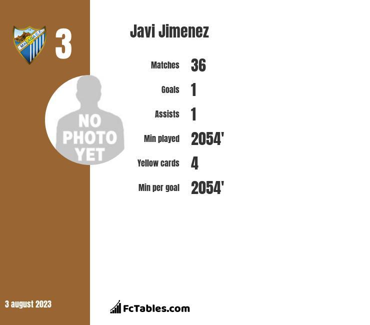 Javi Jimenez infographic