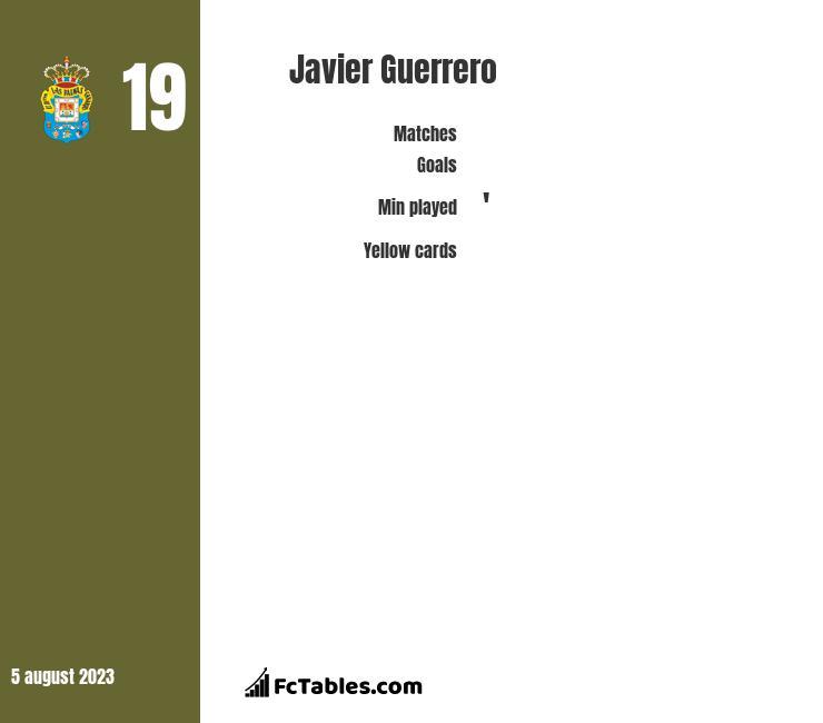 Javier Guerrero infographic