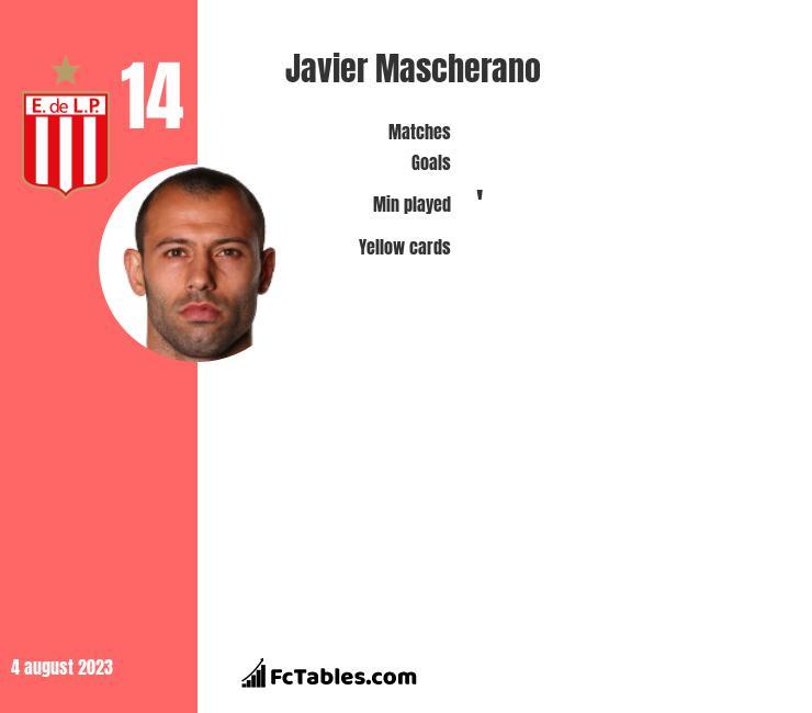 Javier Mascherano infographic