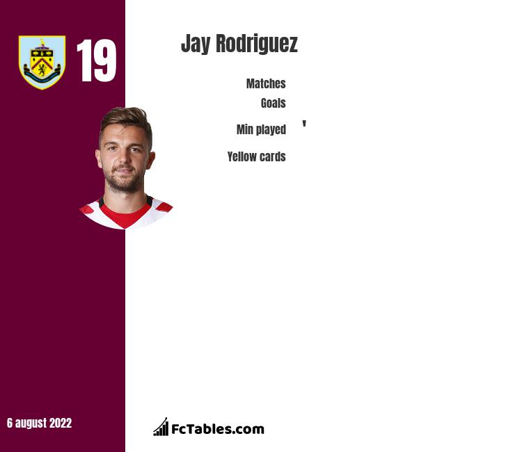 Jay Rodriguez infographic statistics for Burnley