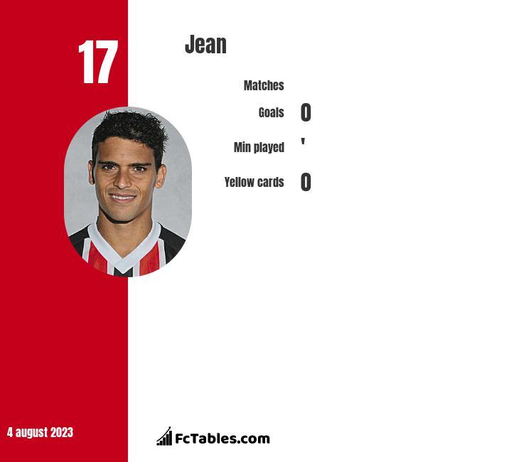 Jean infographic