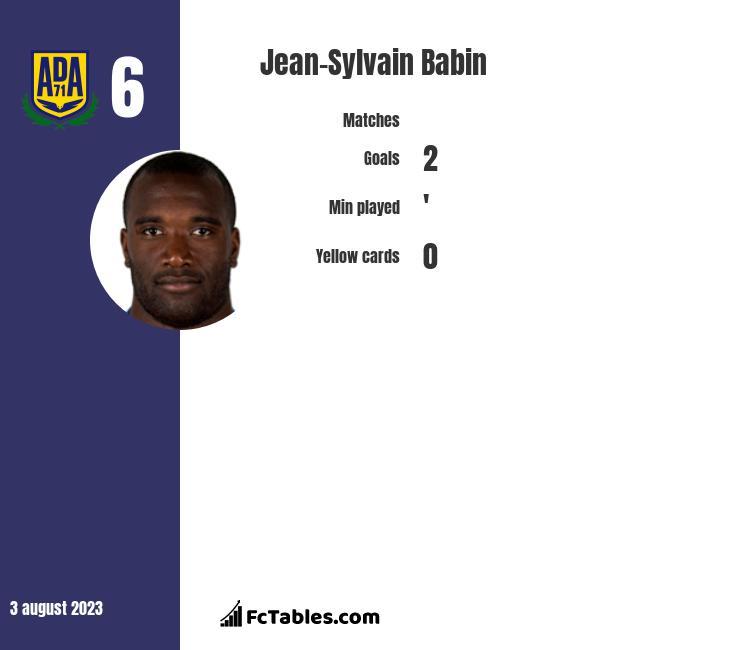 Jean-Sylvain Babin infographic
