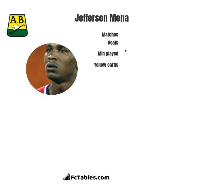 Jefferson Mena infographic
