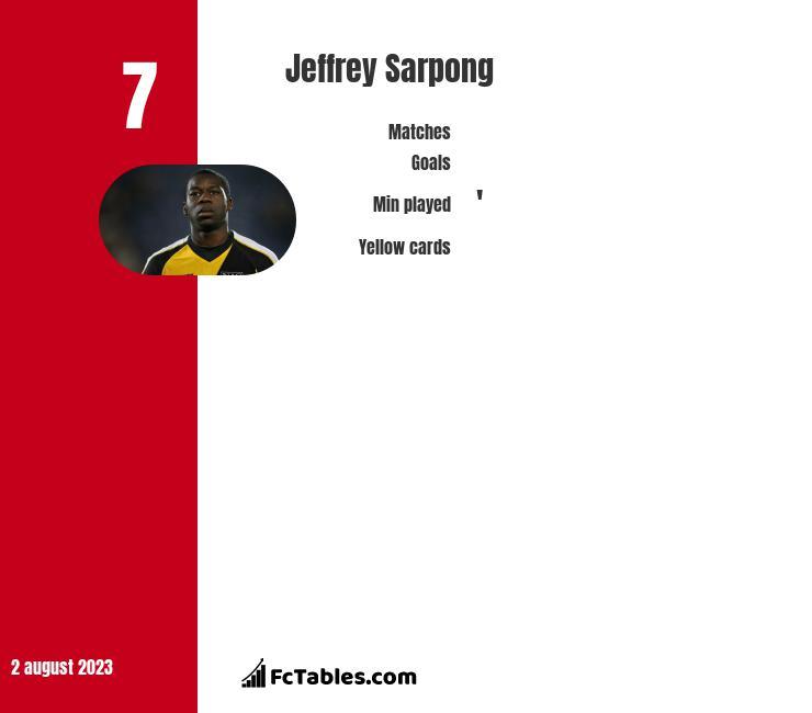 Jeffrey Sarpong infographic