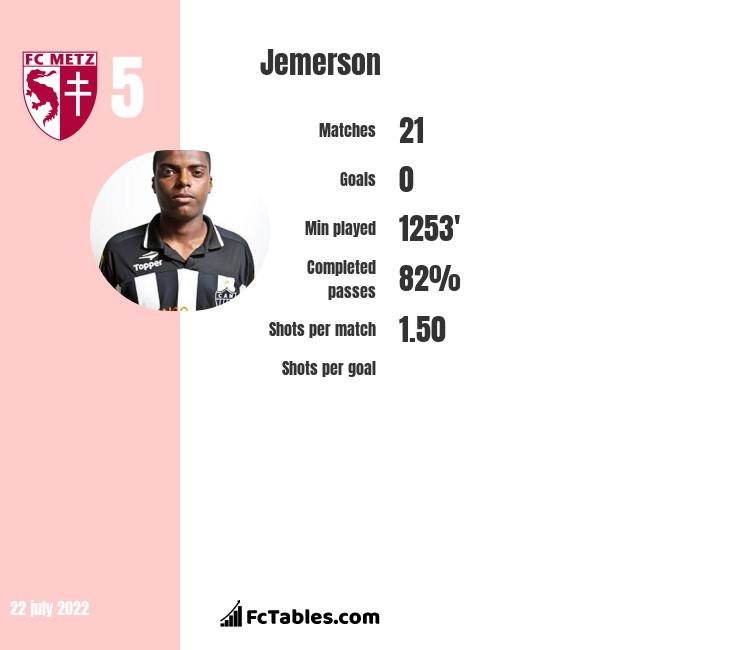 Jemerson infographic