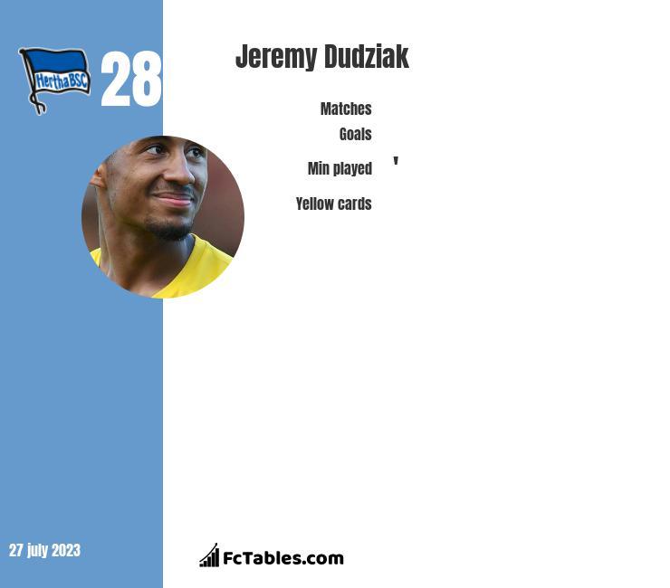 Jeremy Dudziak infographic