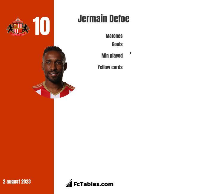 Jermain Defoe infographic