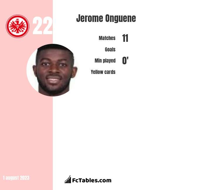 Jerome Onguene infographic