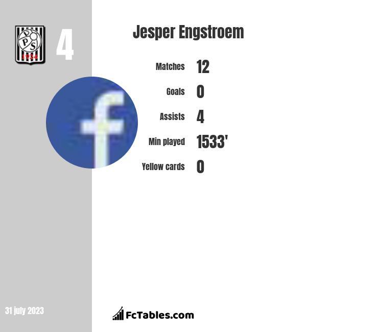Jesper Engstroem infographic