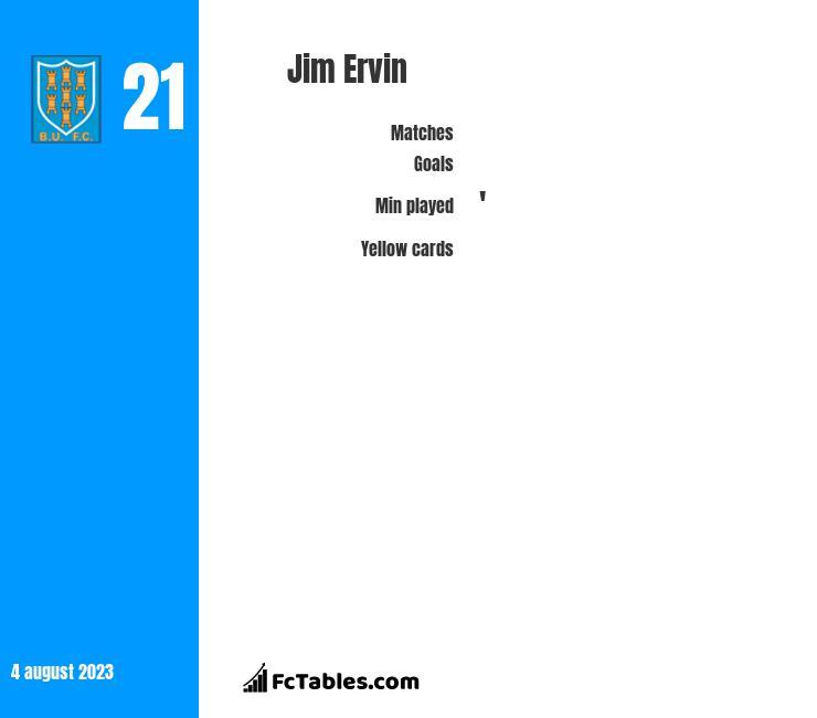 Jim Ervin infographic