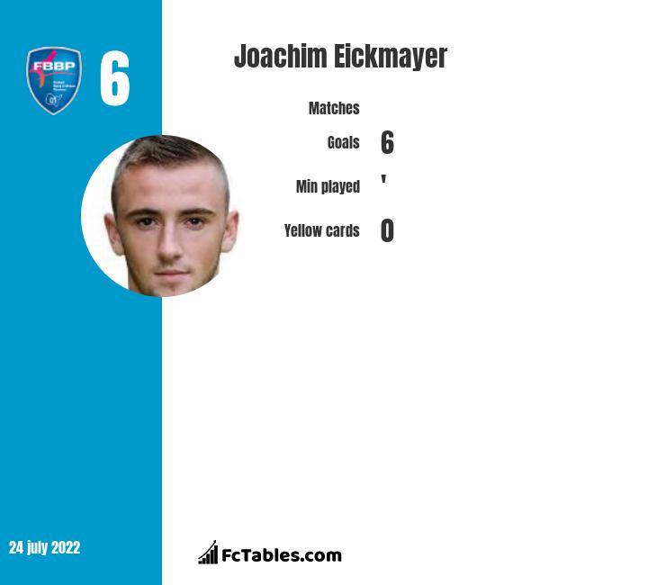 Joachim Eickmayer infographic statistics for Chambly