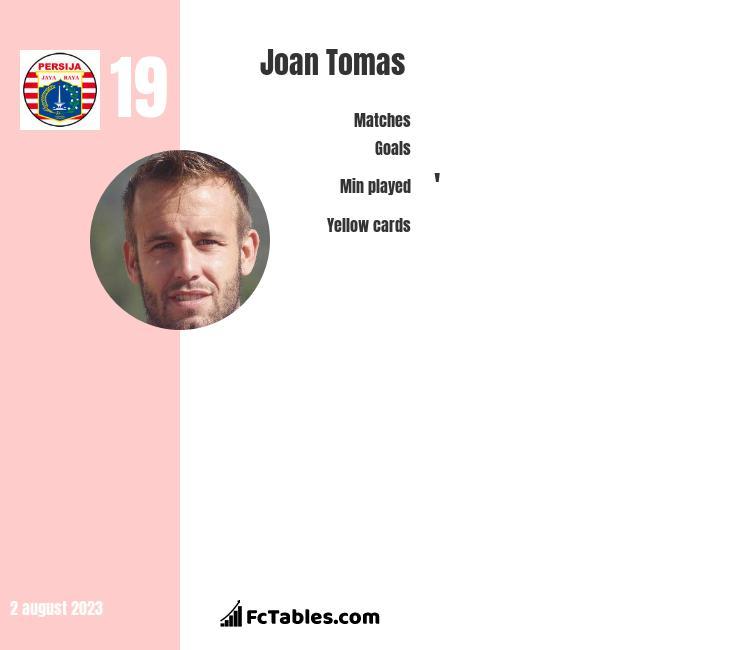 Joan Tomas infographic
