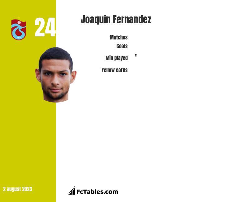 Joaquin Fernandez infographic