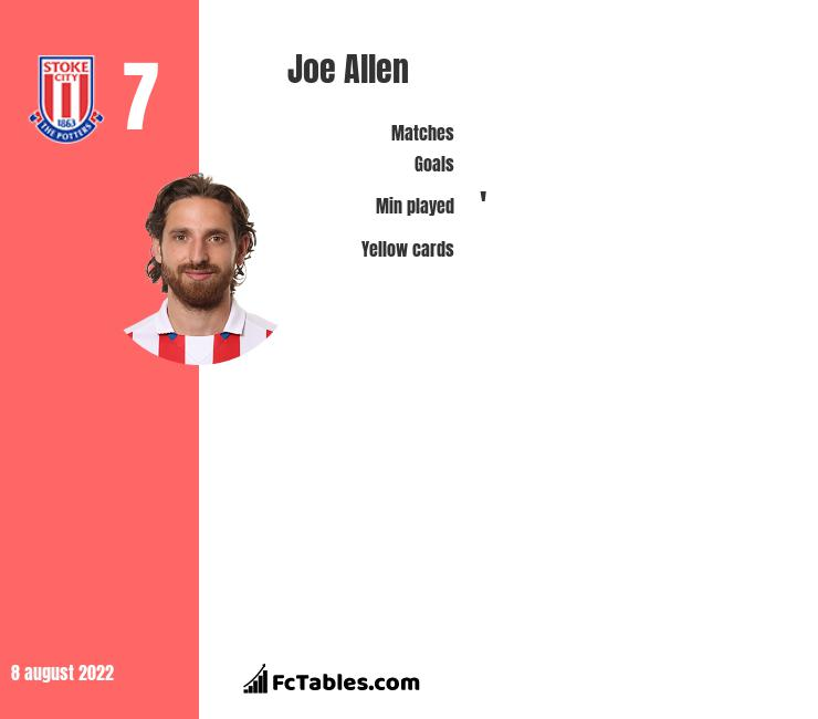 Joe Allen infographic statistics for Stoke City