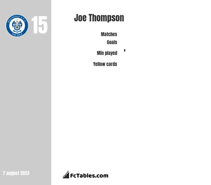 Joe Thompson infographic