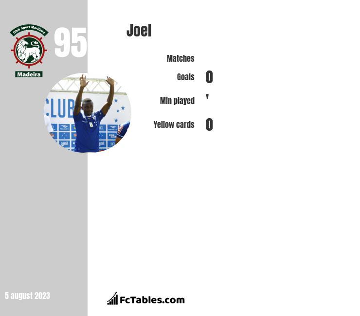 Joel infographic