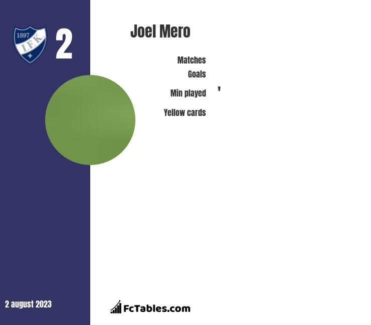 Joel Mero infographic