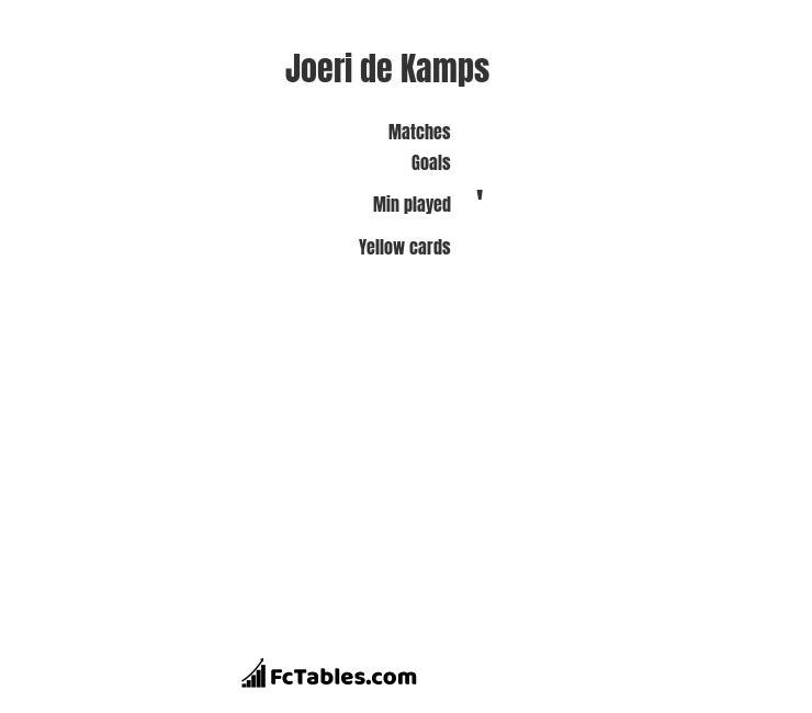 Joeri de Kamps infographic