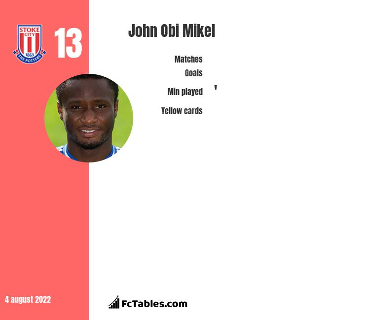 John Obi Mikel infographic statistics for Middlesbrough