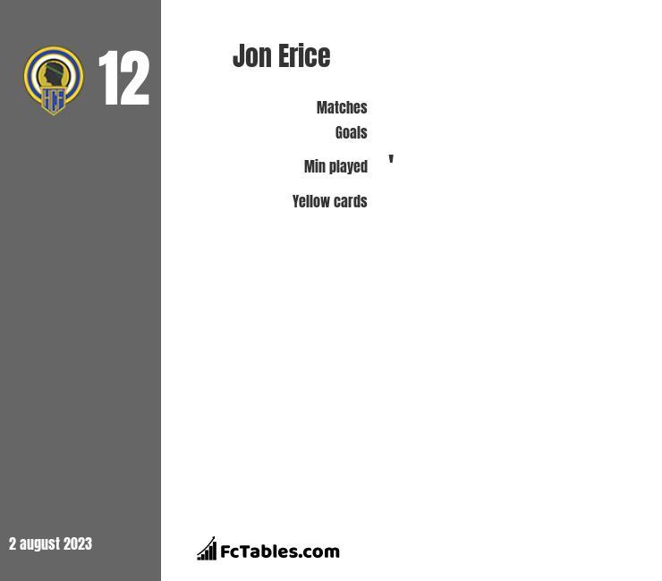 Jon Erice infographic