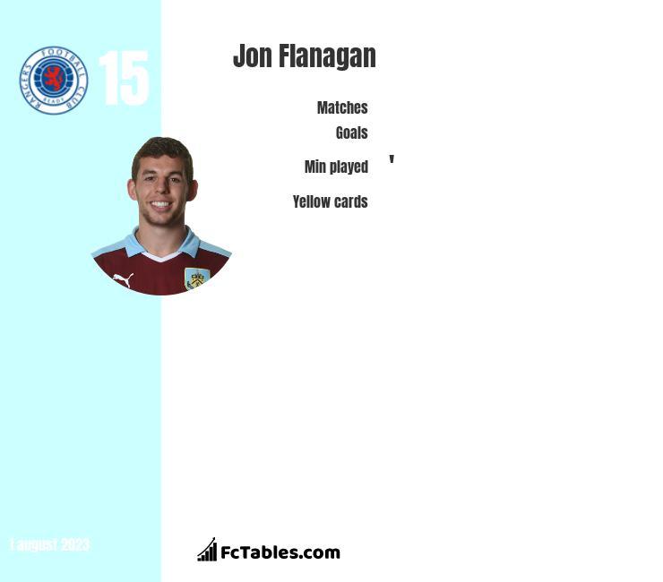 Jon Flanagan infographic