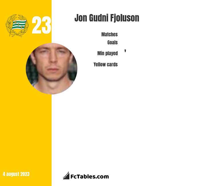 Jon Gudni Fjoluson infographic