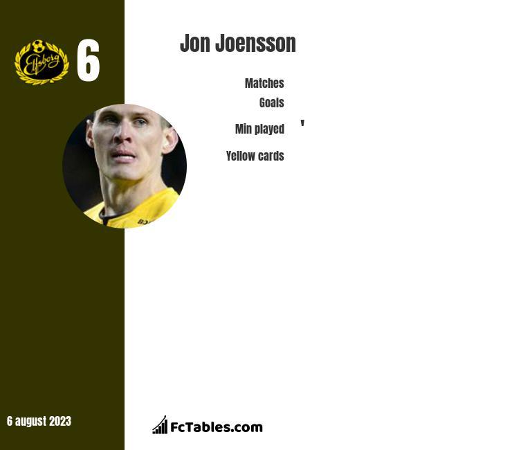 Jon Joensson infographic