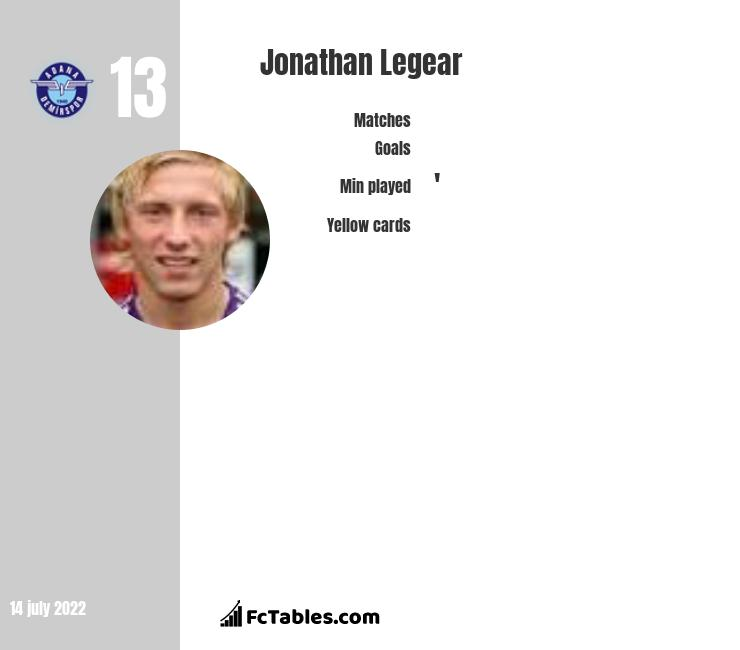 Jonathan Legear infographic