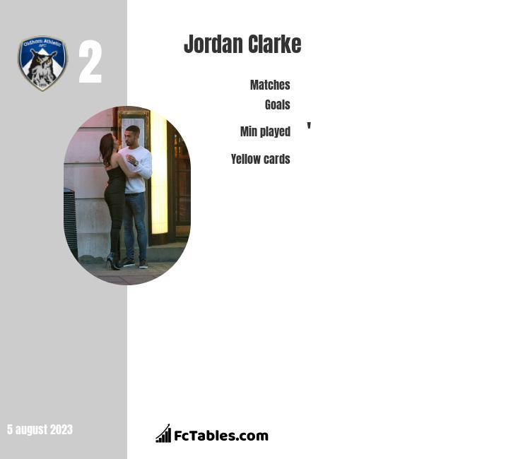 Jordan Clarke infographic