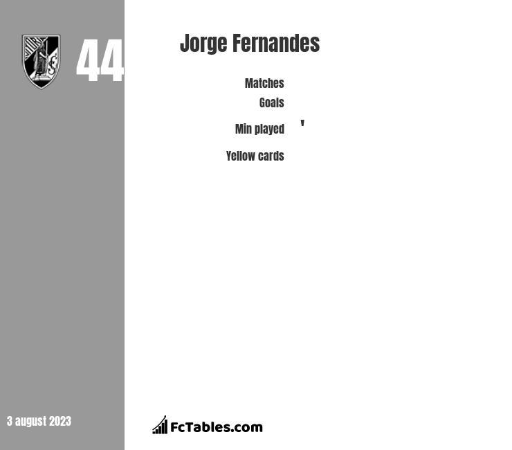 Jorge Fernandes infographic