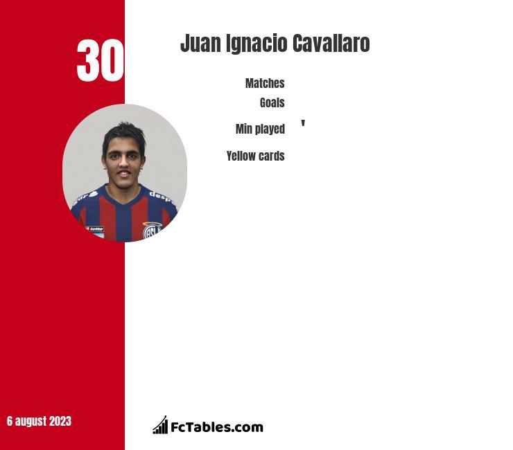 Juan Ignacio Cavallaro infographic