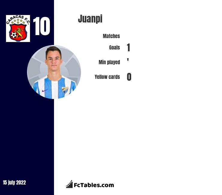 Juanpi infographic